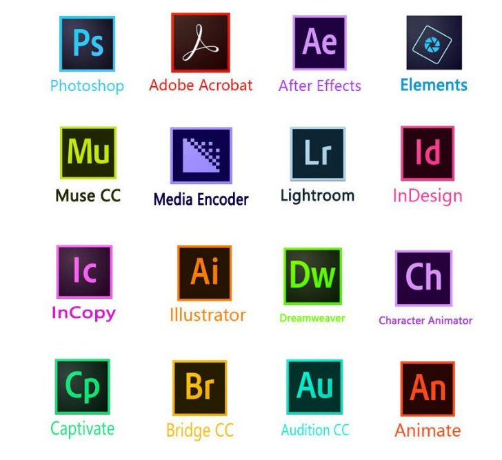 Adobe Elements 2021全套软件最新版本免费下载 包含历史版本