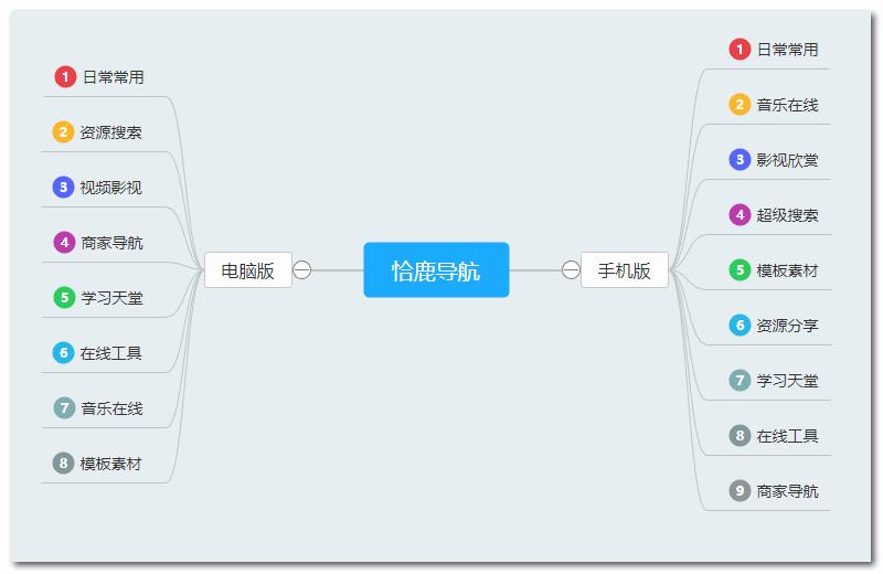 免费好用的思维导图软件xmind下载